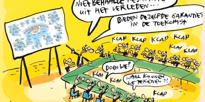 Utrecht Warmteplan