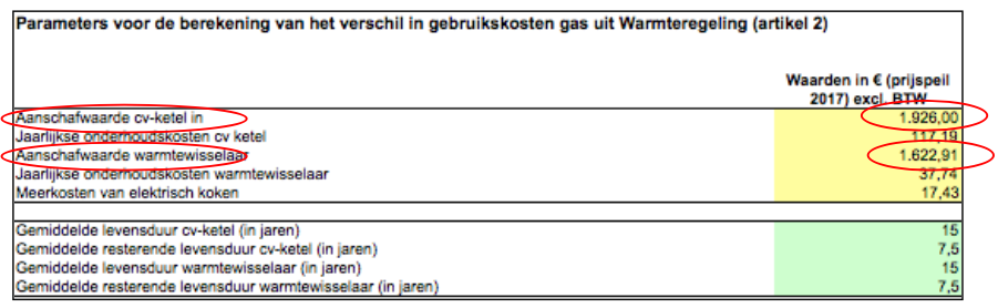 Paulus Jansen, stadsverwarming, Utrecht, Rijnvliet-Zuid, Leidsche Rijn Centrum, Leeuwesteyn, W/E Adviseurs