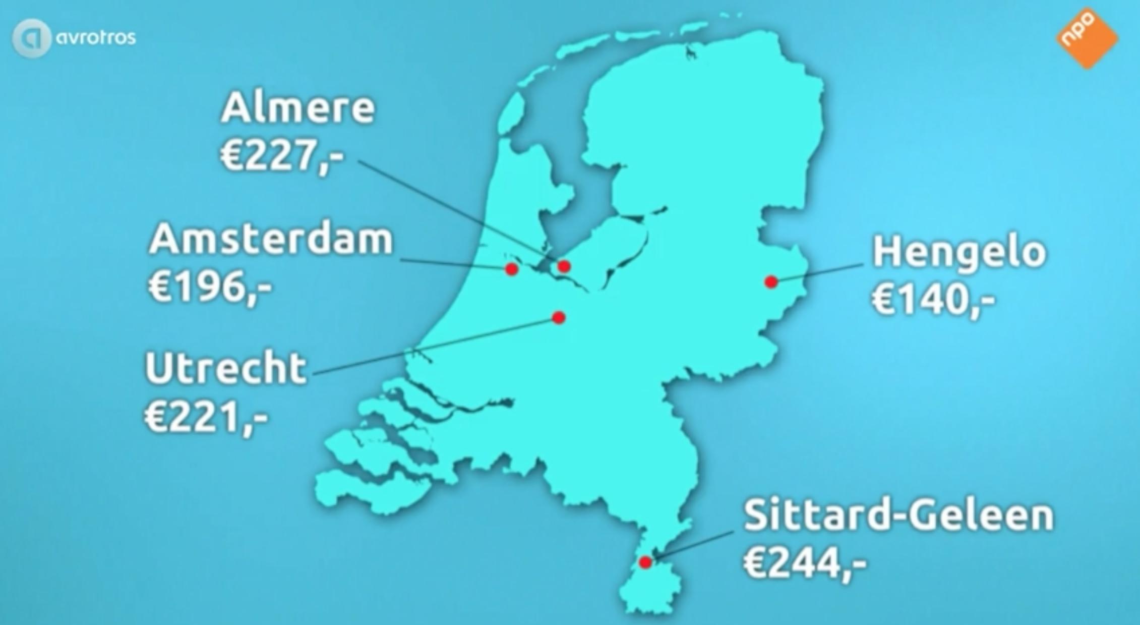 Hoge tarieven stadsverwarming in Nederland